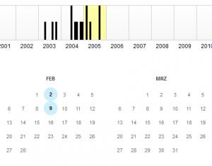 Screenshot des Internetarchives über pfaffe.de.vu und derpfaff.de
